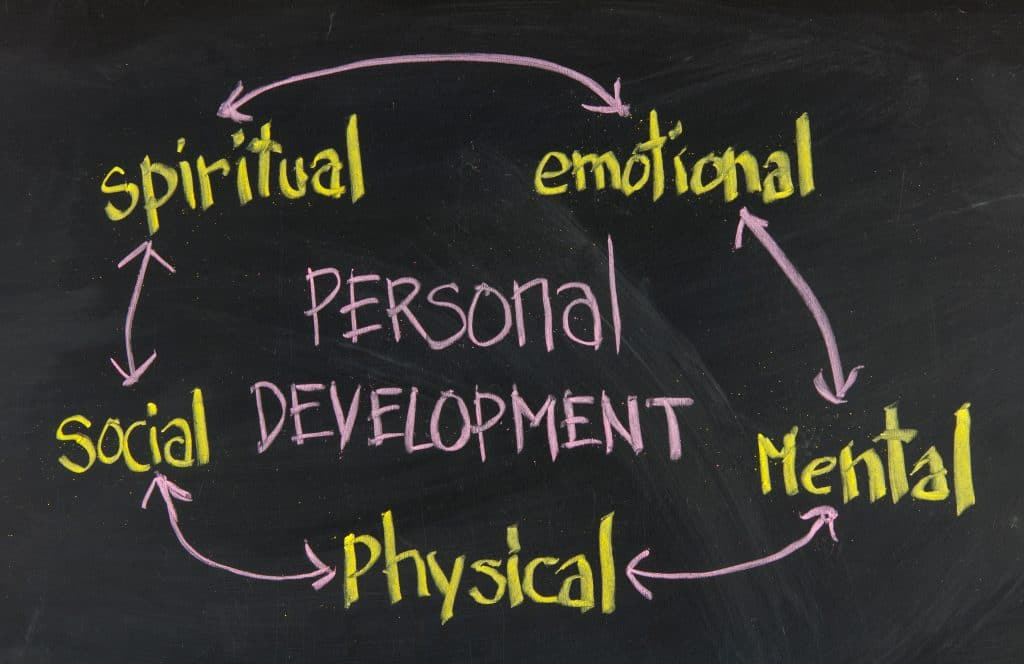 Martial Arts Personal Development